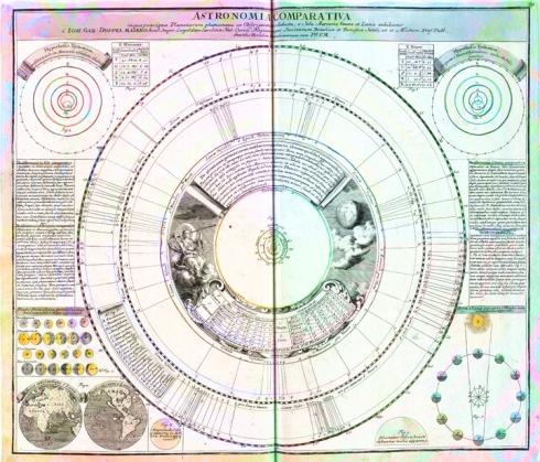 ASTRONOMIA FUTURA